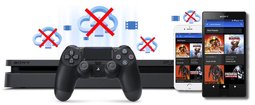Sony shutting down PlayStation Video offerings August 31st