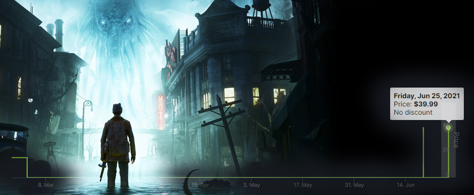 The Sinking City is back on Steam… but for how long?